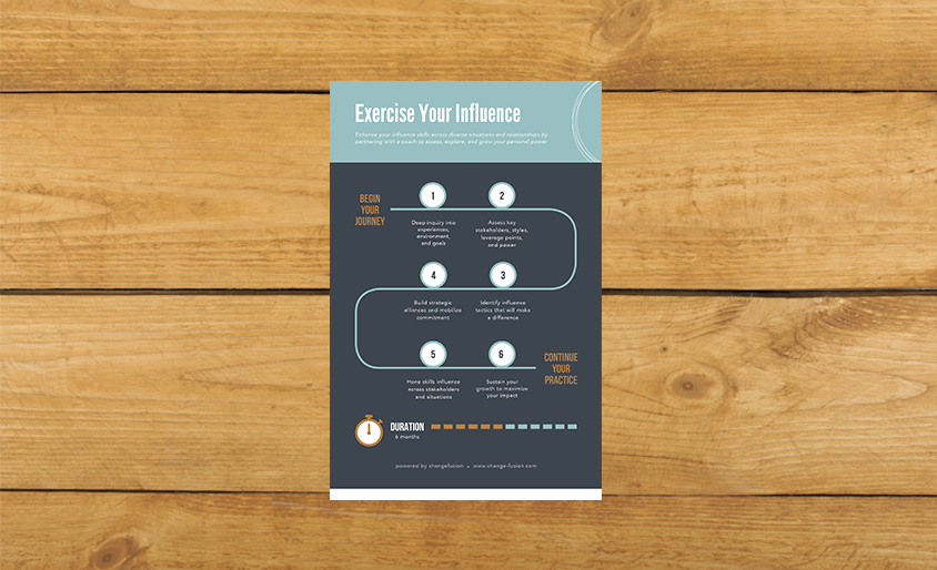 ExerciseInfluence_Main